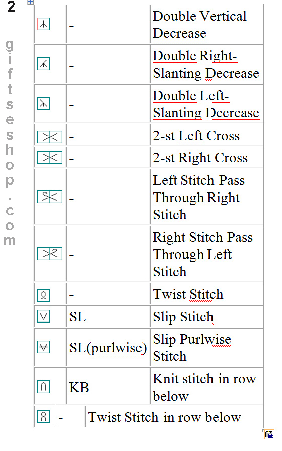 Knitting Terminology Ssk : Knitting abbreviations and symbols gifts shop