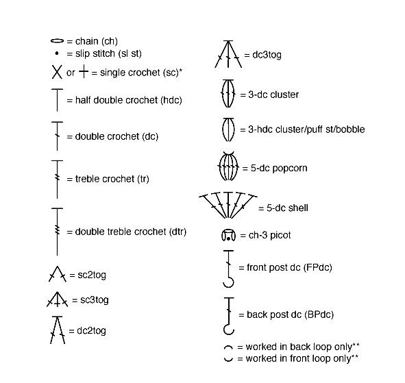 Crochet US chart symbols, symbolic gifts